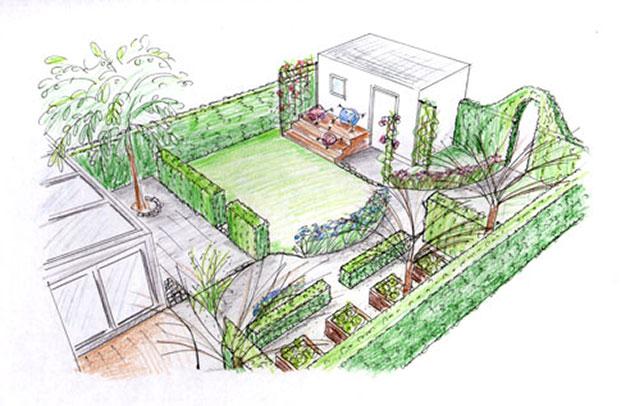 Arbetsritningar | Lykkans Designträdgårdar